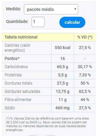Tabela nutricional doritos